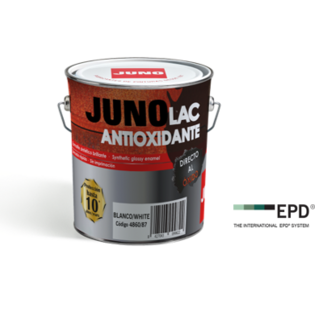JUNOLAC ANTIOXIDANT GLOSS
